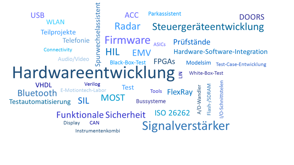 Hardwareentwicklung Automotive Engineering